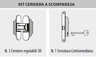 Kit cerniere a scomparsa